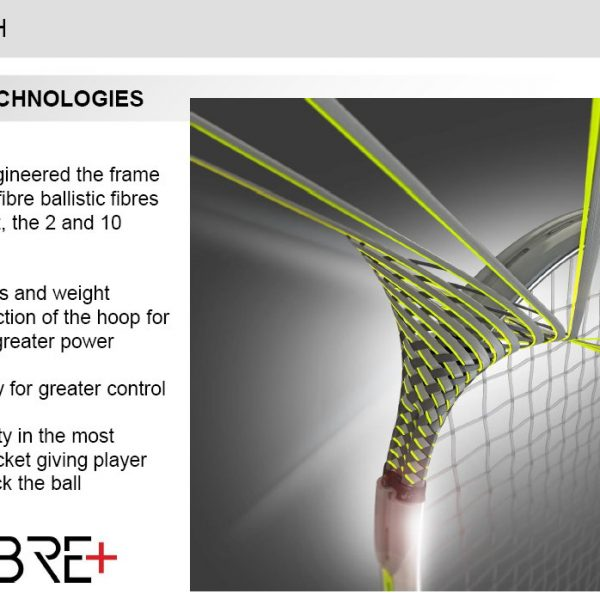 dunlop_hyperfibre_technology
